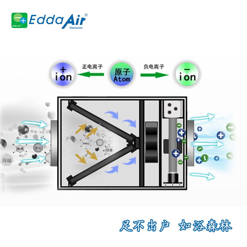 郑州空气净化器生产厂家
