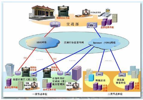 太原企业监控平台GB35658周期