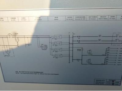 江门中兴ZXDU58W121室外电源加工