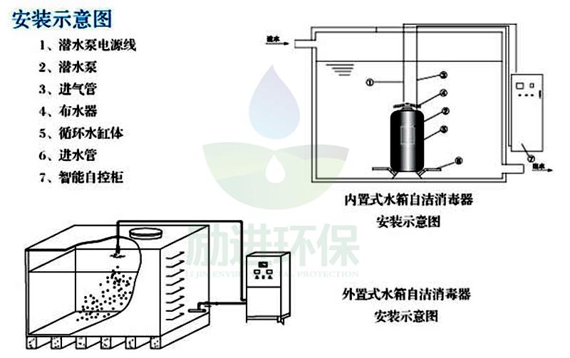 连云港水箱自洁式消毒器