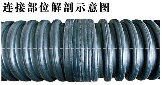 南京内肋增强聚乙烯PE螺旋波纹管