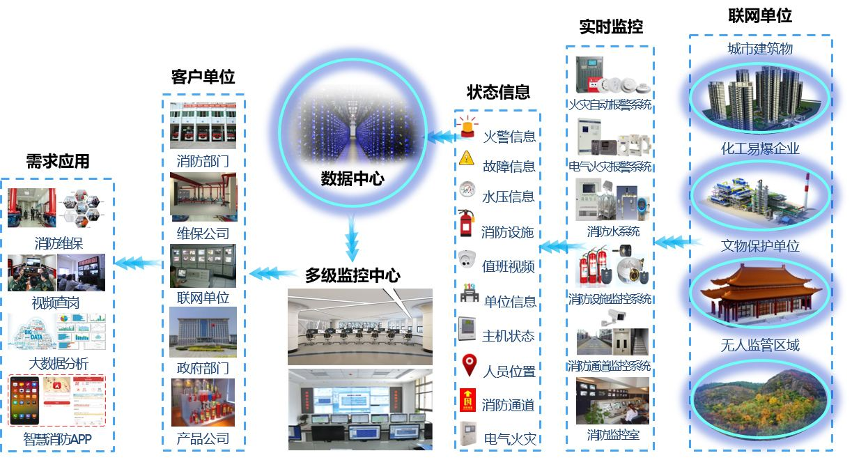 长沙智慧用电安全隐患监管服务平台加盟代理
