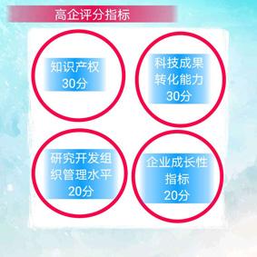 苏州姑苏专业性强高新技术企业申报奖励