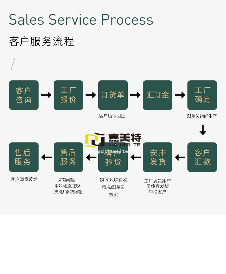 沧州环保树脂面板