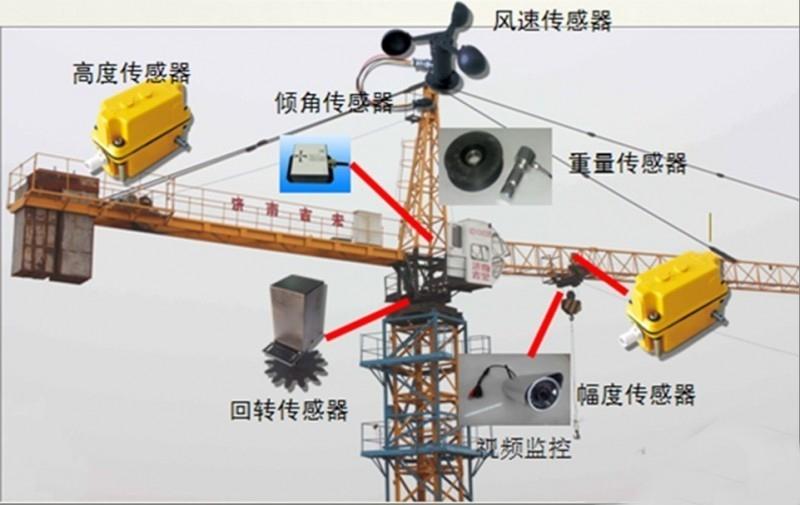 烟台升降机安全监控管理系统