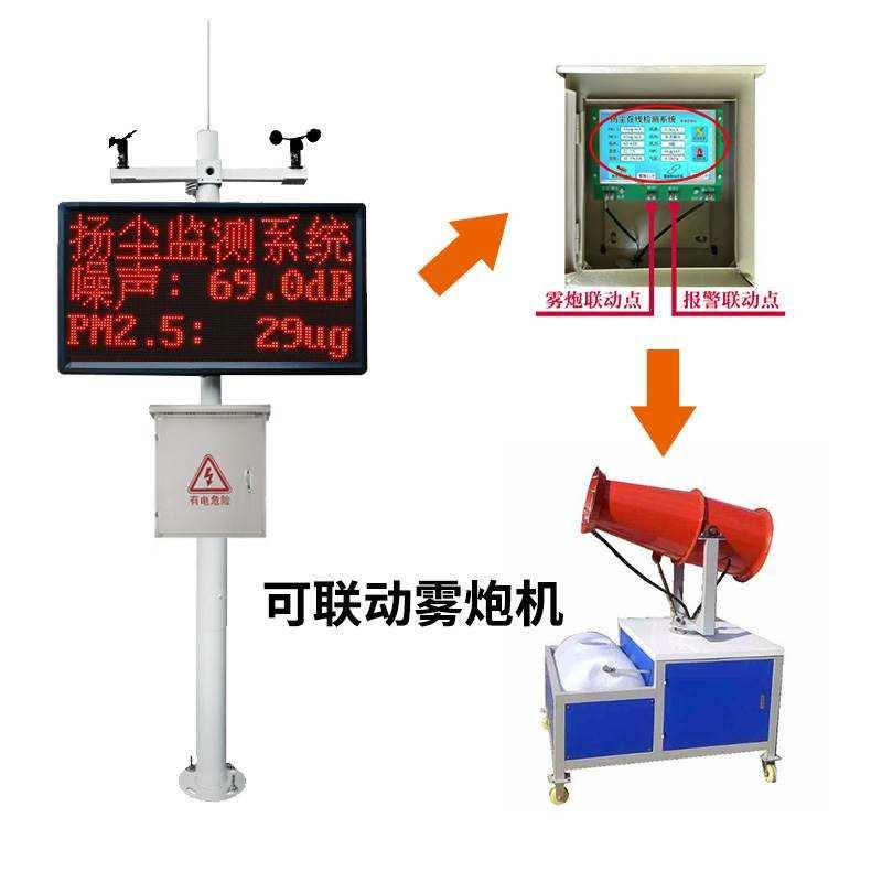 上海扬尘监测系统 产品值得信赖