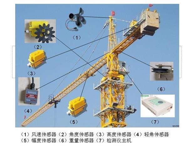 卸料平台遠程監測係統