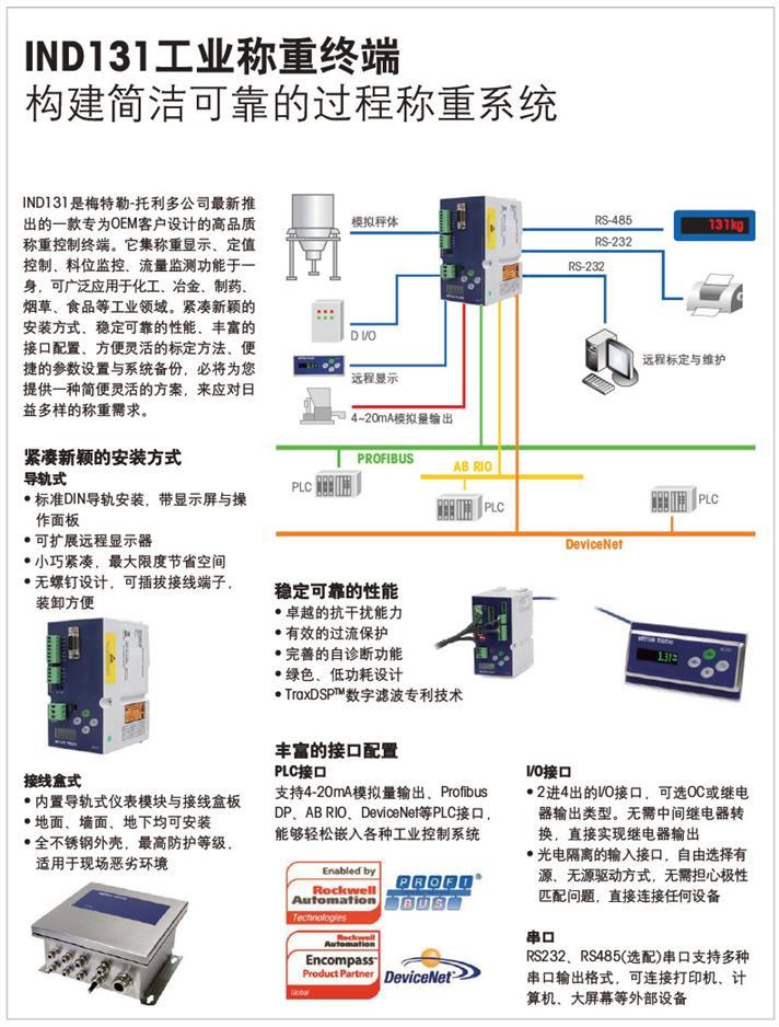 XK3141面板式XK3141 IND331仪表促销