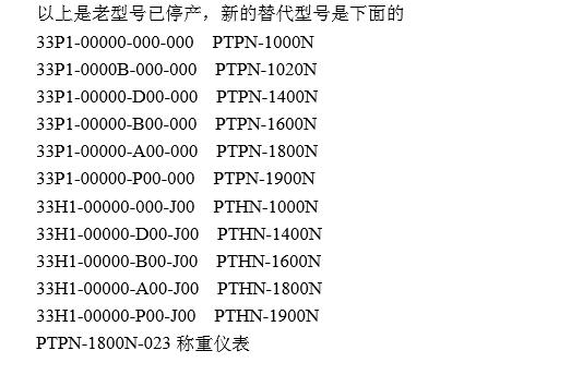 ind331XK3141 IND331仪表厂商