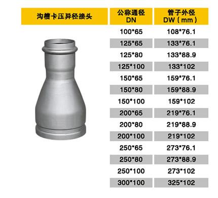 揭阳沟槽式管件价格