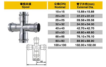 广州双卡压管件型号