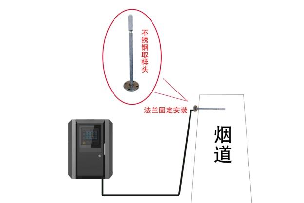 长春氮氧化物在线监测系统电话