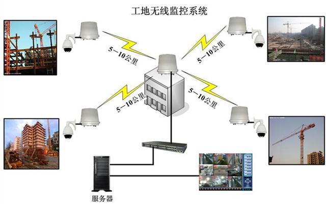 衢州升降机监控厂家