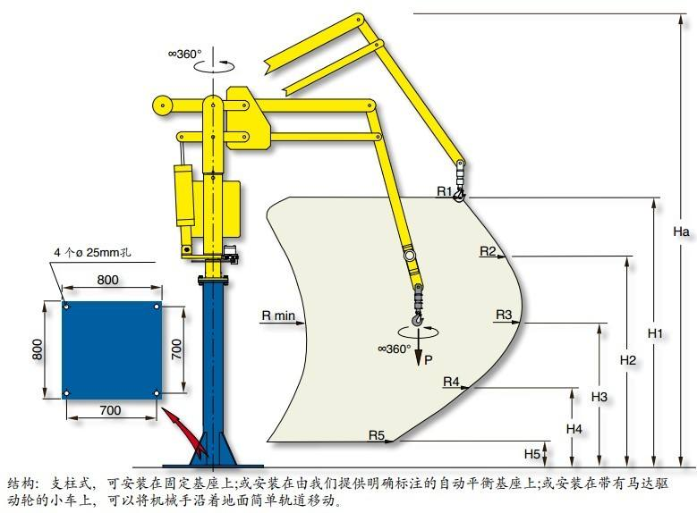 昆明助力机械手厂
