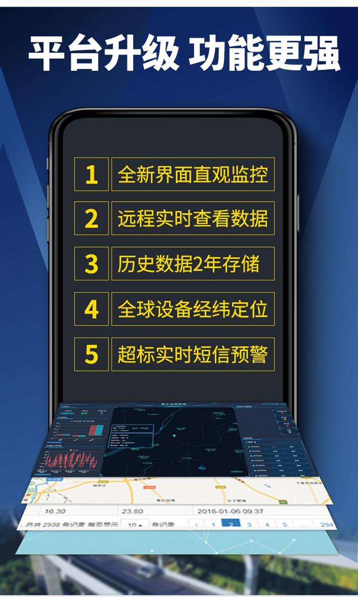 岳阳扬尘监测软件系统