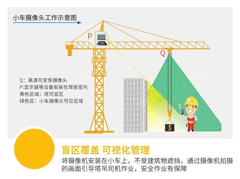 塔城吊钩可视化系统