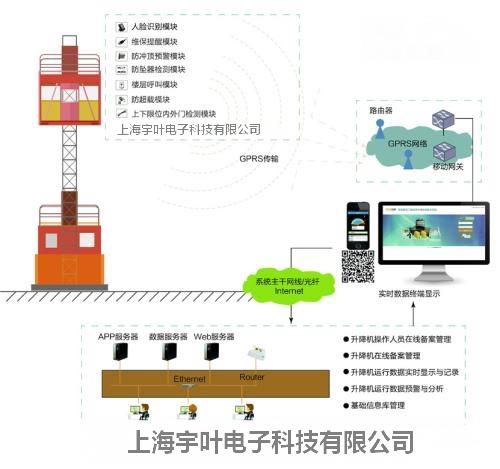 扬州升降机监控系统