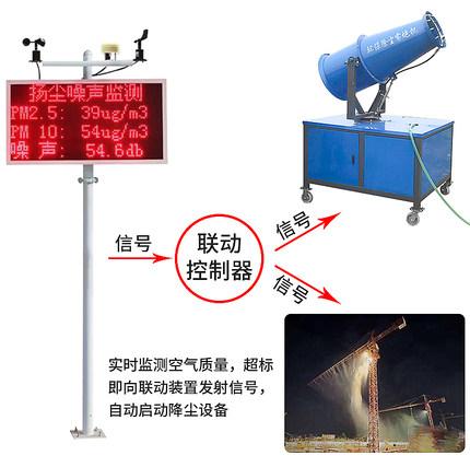 咸宁工地扬尘监测公司