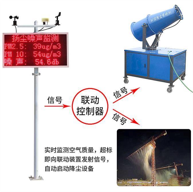 克拉玛依扬尘监测系统