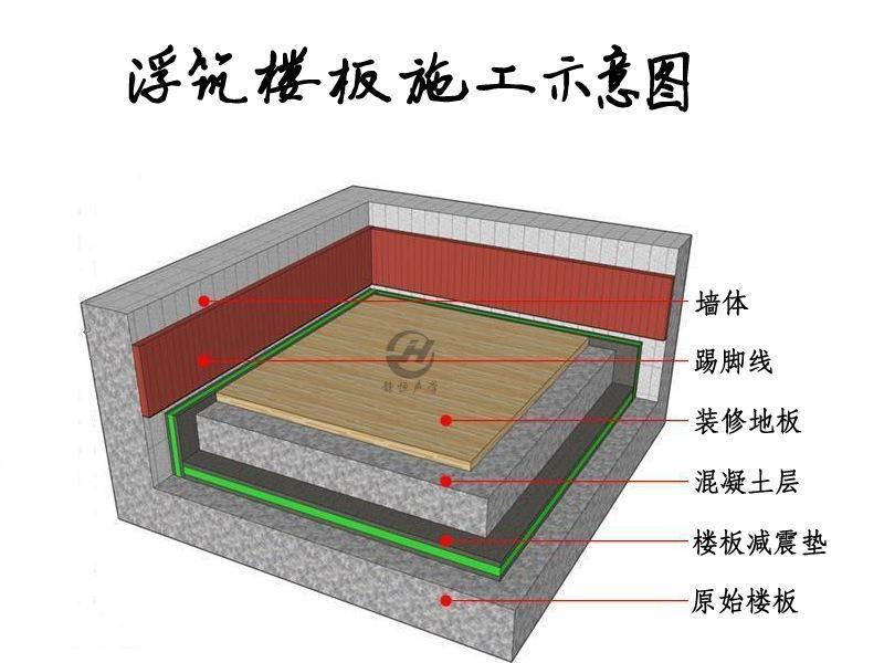 青岛交联减震隔音垫供应