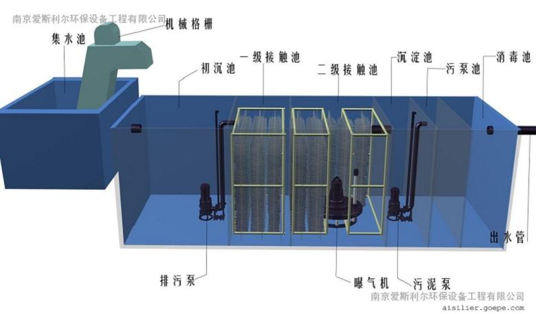 85噸養雞污水處理設備質量