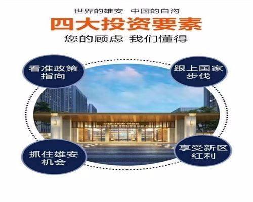 河北京雄世贸港三期周边配套