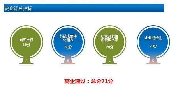广东2020年高企认定好处