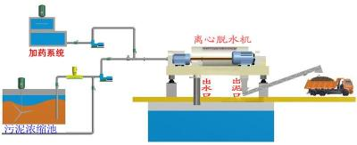 合肥自来水厂污泥脱水设备厂