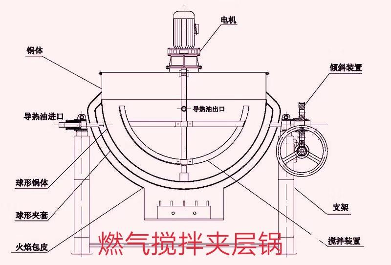 桂林煮肉夹层锅