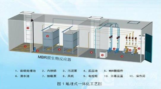 南宁生活污水处理设备