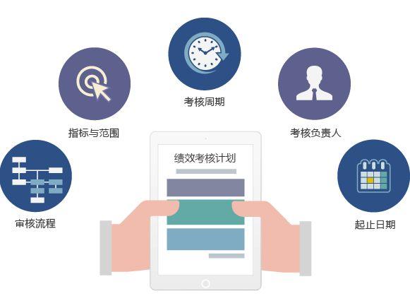 杭州教师考评管理系统定制