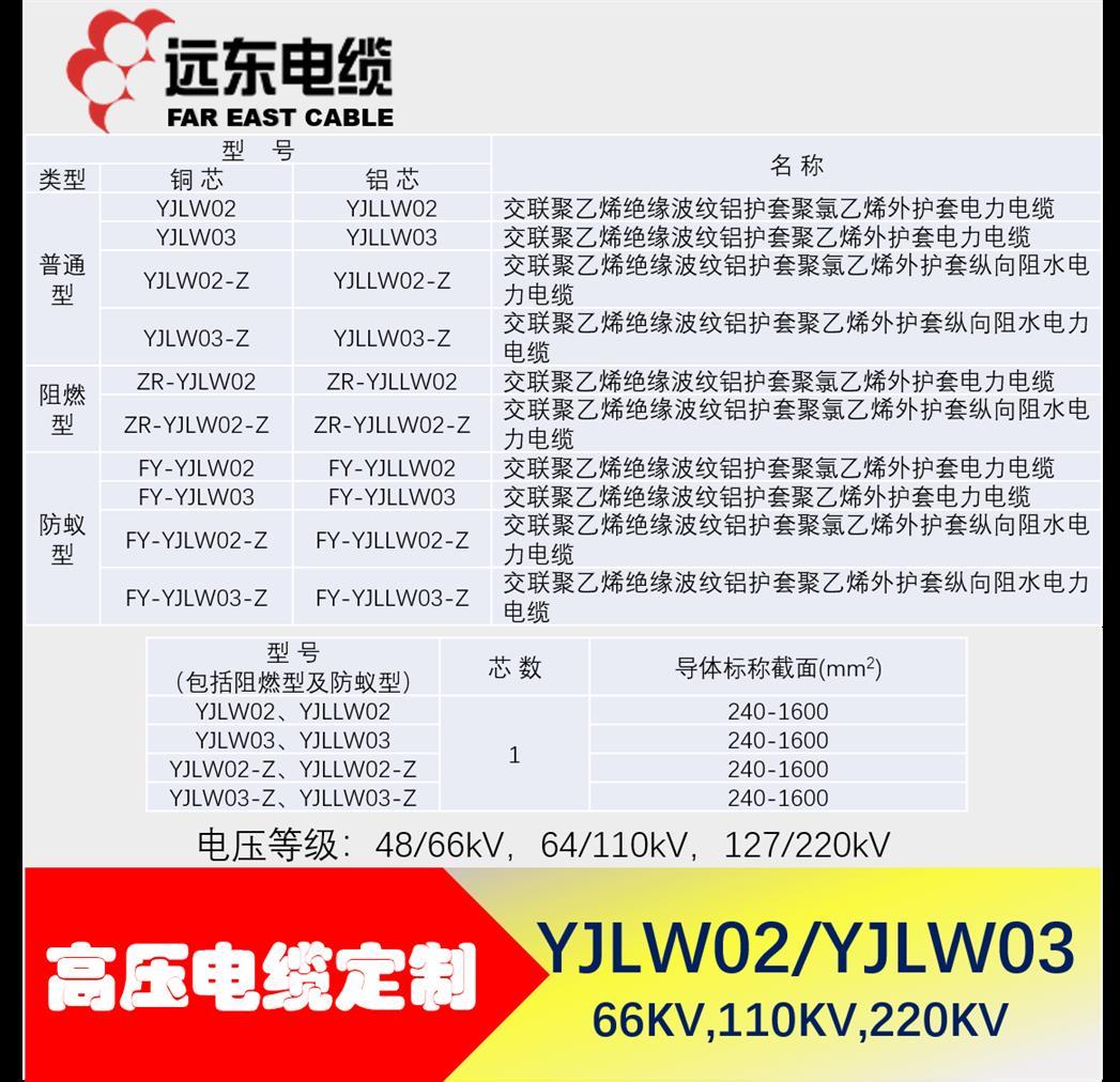 青海超高压电缆生产厂家