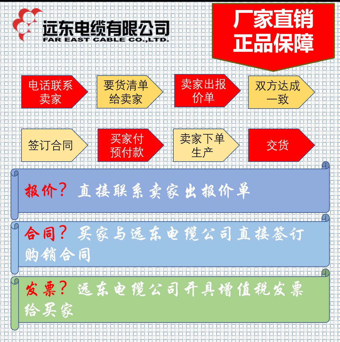 青海防火电缆供应商