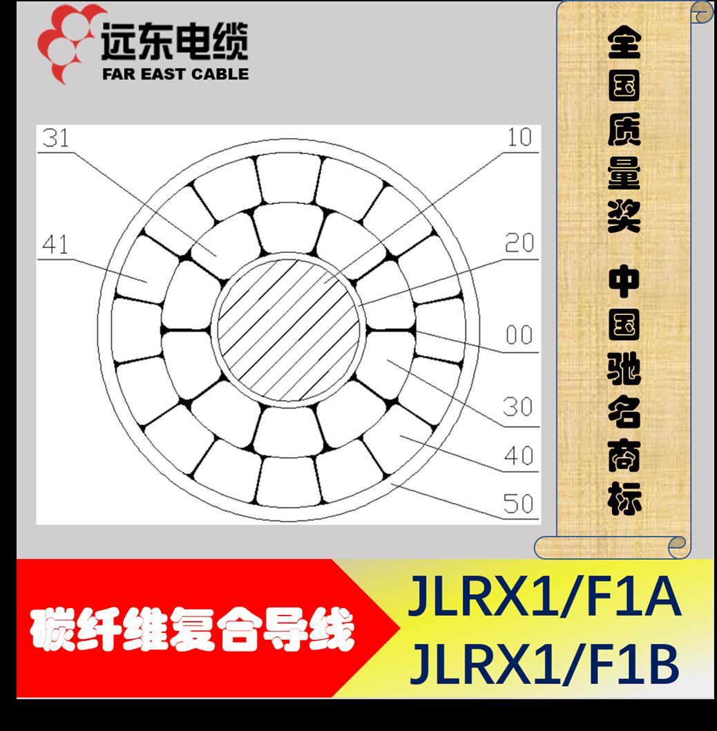 许昌钢芯铝绞线架空导线厂