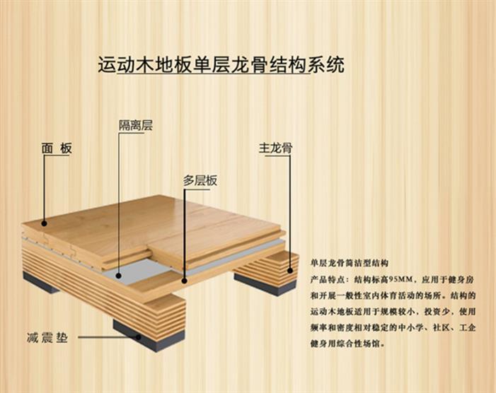 渭南篮球木地板