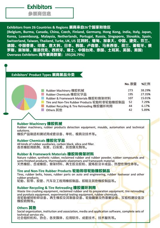 参展指南2021上海国际橡胶技术展览会-Rubbertech 2021
