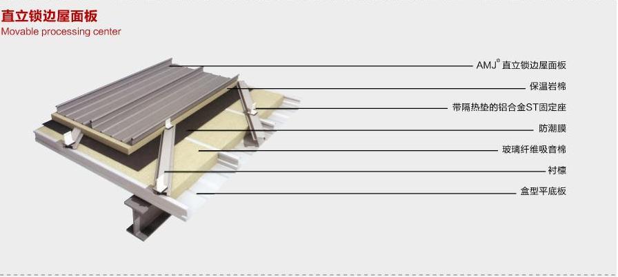 常州铝镁锰板厂家