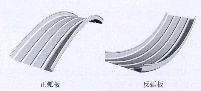 保定铝镁锰板定制