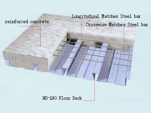 合肥闭口楼承板规格