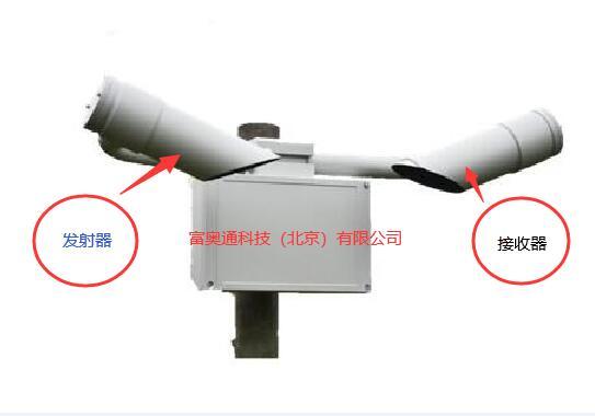 富奥通VRE01能见度传感器监测原理