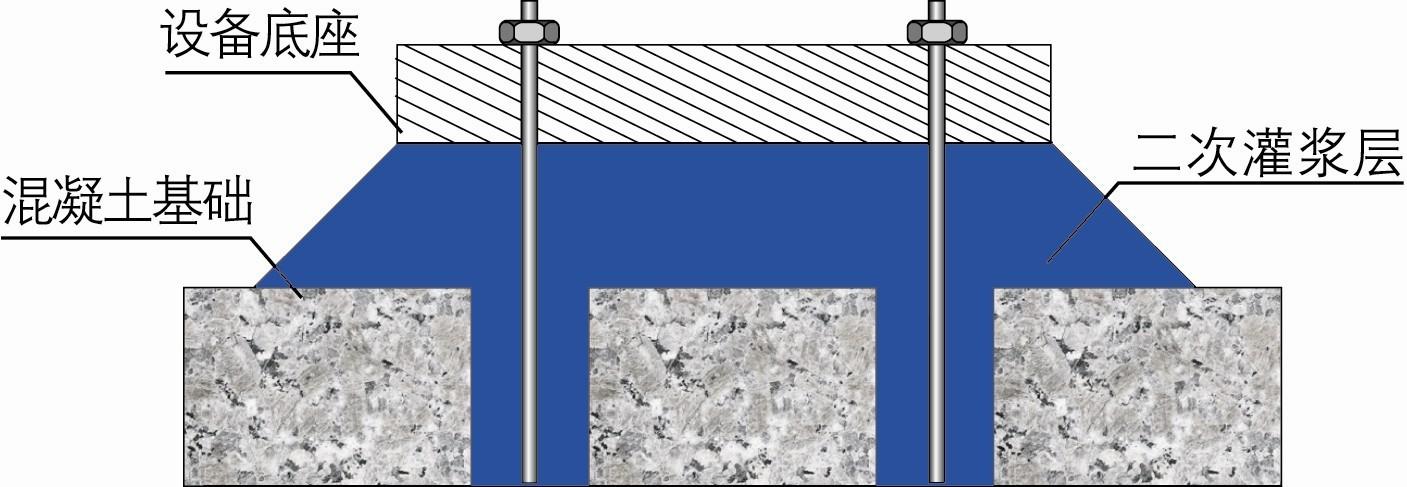 大连气石油管道环氧树脂灌浆料生产