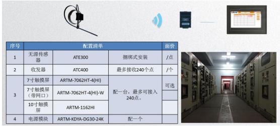 母線無線測溫平臺