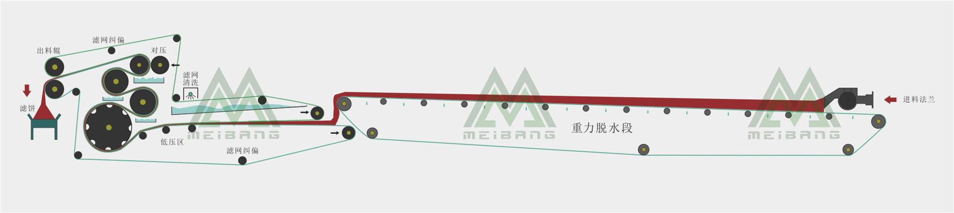 重庆洗沙厂泥浆处理设备价格