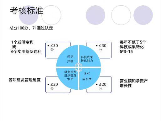 无锡锡山新吴2020年高企培育奖励