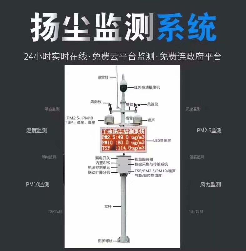 杭州马路扬尘噪音监测
