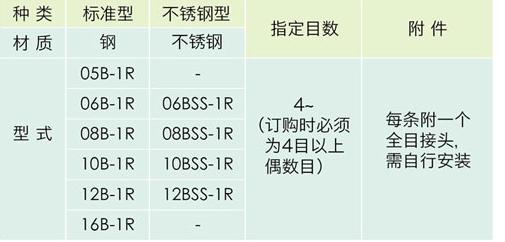 南宁工业双排链条链条报价