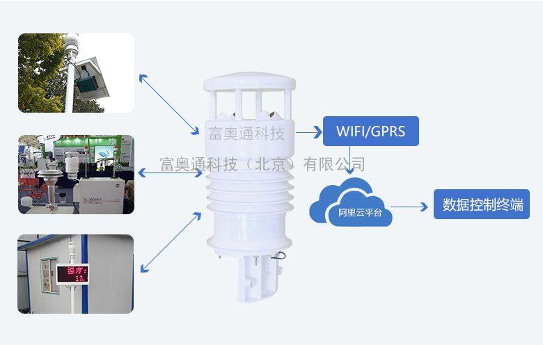 网格化空气质量监测仪