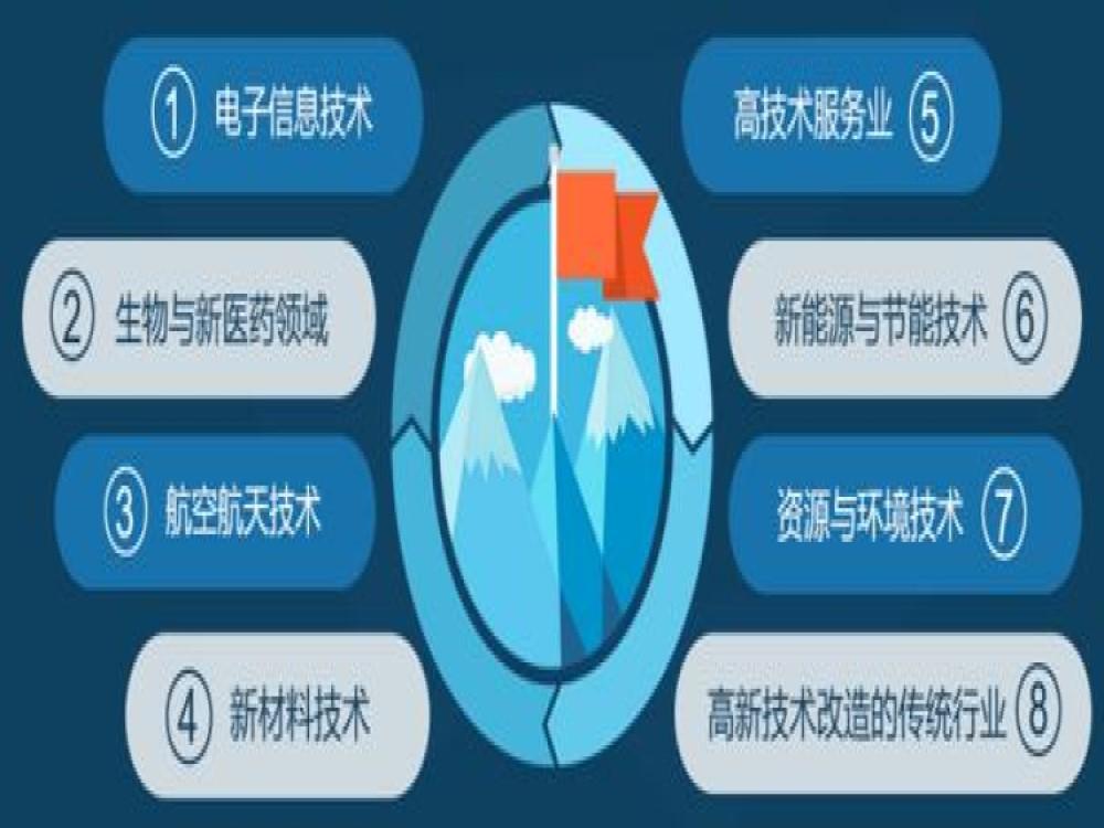 广东2020年国家高新技术企业认定