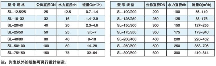遼寧靜態混合器報價