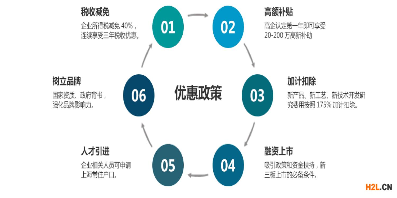 广州高新技术企业认定申报培训资料
